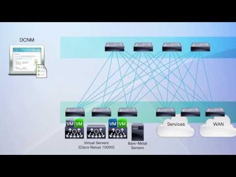 Automated Fabric Provisioning Using Cisco Prime DCNM