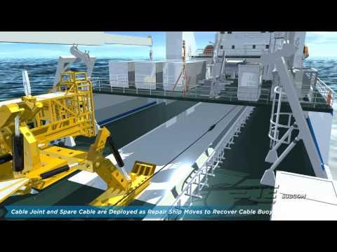 TE SubCom -  Repair Animation - Undersea Fiber Optic Cable System