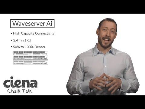 Ciena Chalk Talk: Introducing Waveserver Ai