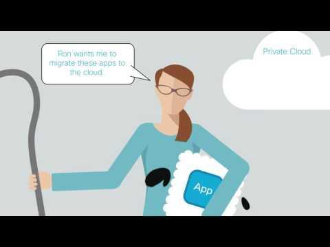 Tetration Accelerates App Migration To Cloud