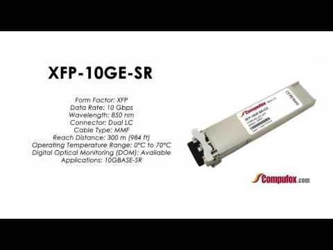 XFP-10GE-SR     Juniper Compatible 10GBASE-SR XFP 850nm 300m MMF