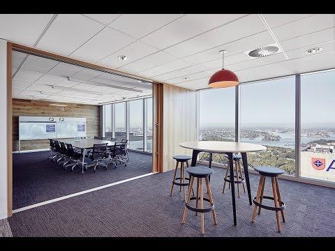 Cisco Collaborative Workplace