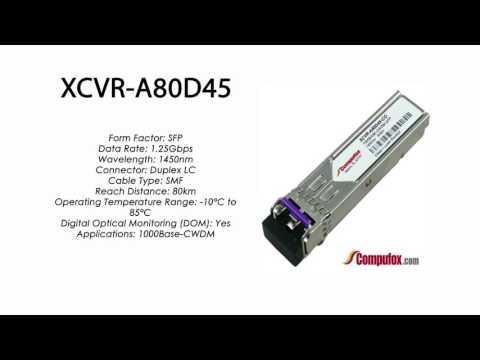 XCVR-A80D45  |  Ciena Compatible 1000Base-CWDM 80km 1450nm SFP