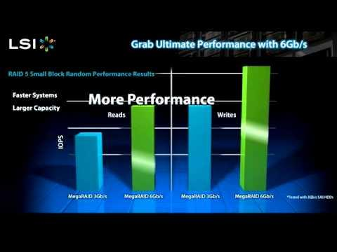 LSI Storage Controllers Provide Best In Class Performance