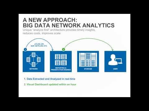 Using Big Data Technologies To Improve Network Insights
