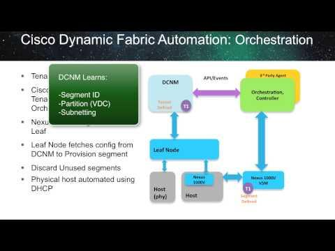 Cisco Dynamic Fabric Automation (DFA) | Automation Explained