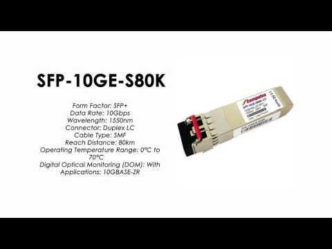 SFP-10GE-S80K  |  ZTE Compatible 10GBase-ZR SFP+ SMF 80km 1550nm