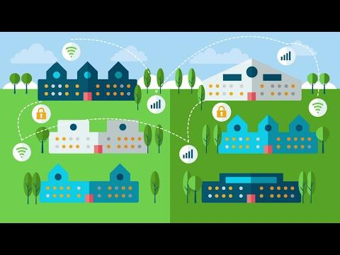 Cisco Digital Network Architecture (DNA) For Education