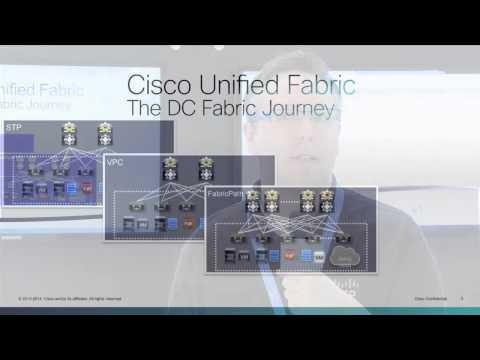 DataCenter Fabric Evolution With Cisco Dynamic Fabric Automation (DFA)
