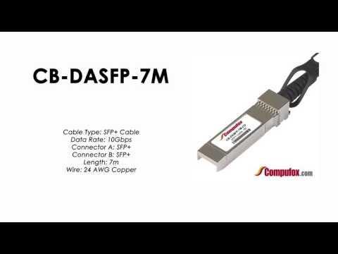 CB-DASFP-7M  |  Planet Compatible 10G SFP+ DAC Cable – 7M