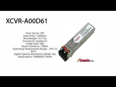 XCVR-A00D61     Ciena Compatible 1000Base CWDM ZXL 120km 1611nm SFP