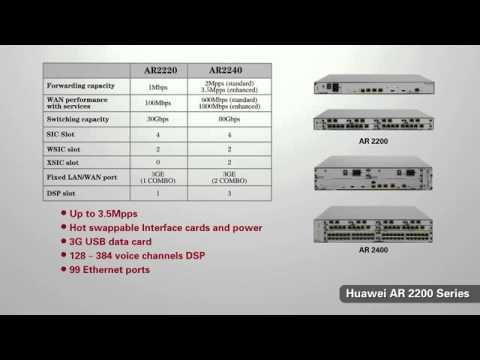Huawei AR G3 Series Routers Part 2:Models And Interface Types
