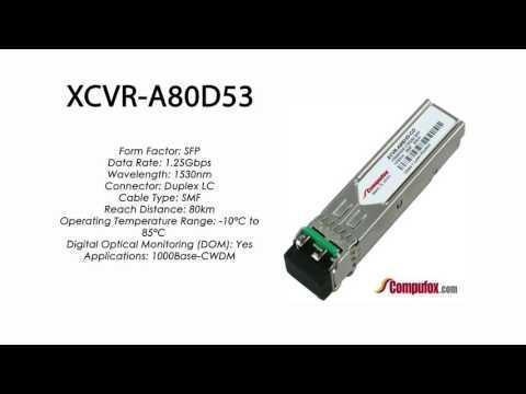 XCVR-A80D53  |  Ciena Compatible 1000Base-CWDM 80km 1530nm SFP