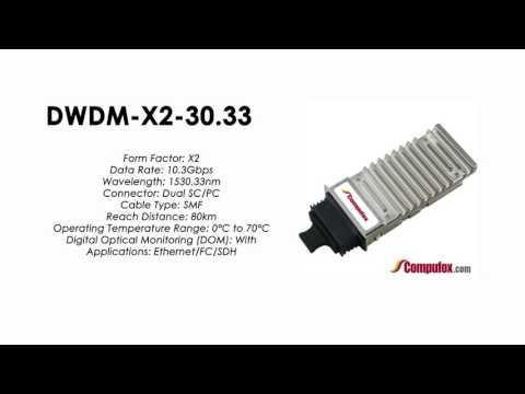 DWDM-X2-30.33  |  Cisco Compatible 10GBASE-DWDM X2 1530.33nm 80km