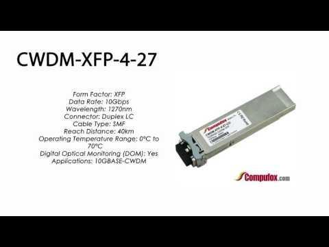 CWDM-XFP-4-27  |  Ciena Compatible 10GBASE-CWDM 40km 1270nm XFP