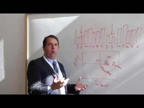 #TC32014: How It Works - The Business Of Internet Of Things