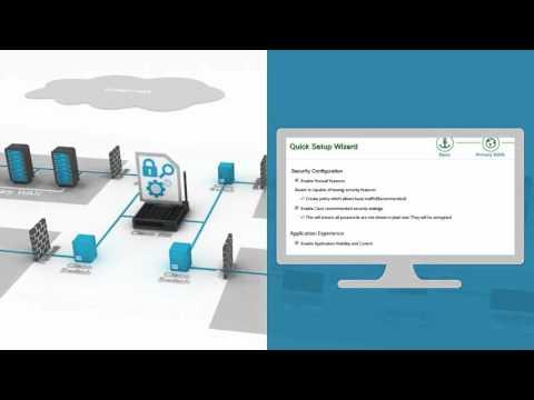 Cisco Configuration Professional (CCP) Express - Animated