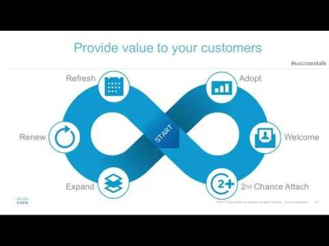 Improving Customer Relevance And Business Outcomes