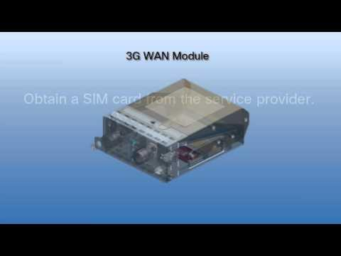 Installing 3G WAN Module On Cisco 800M Series Integrated Services Router