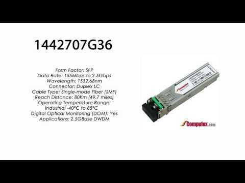 1442707G36  |  Adtran Compatible 2.5Gbps 1532.68nm 80km DWDM SFP
