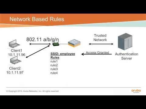 Module - 6 Firewall