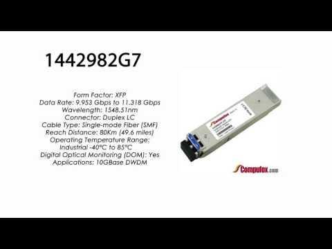 1442982G7 | Adtran Compatible 11.3G DWDM XFP 1548.51nm 80km LC