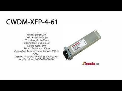 CWDM-XFP-4-61  |  Ciena Compatible 10GBASE-CWDM 40km 1610nm XFP