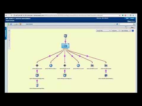 Demo: Business Aware IT With BMC App For Cisco ACI