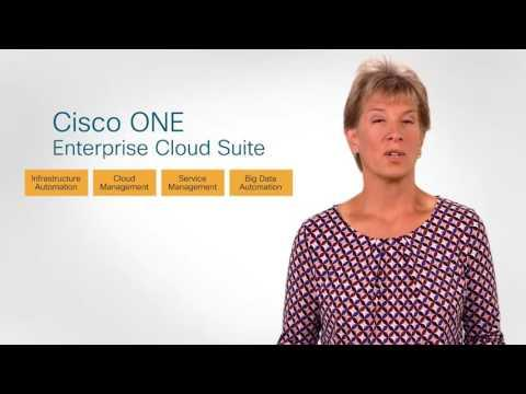 Just Say Yes With Hybrid Cloud Automation