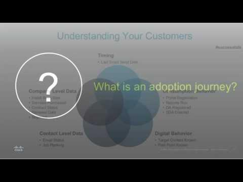 How To Automate And Digitize Customer Engagement