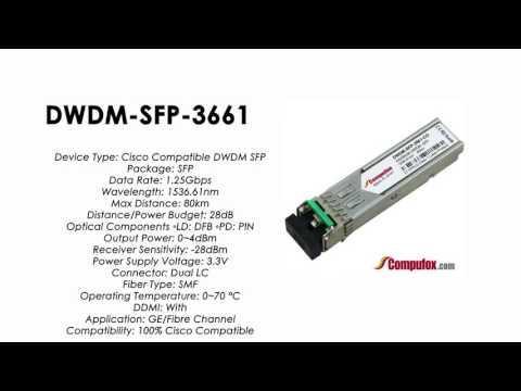 DWDM-SFP-3661  |  Cisco Compatible 1000BASE-DWDM SFP 1536.61nm 80km