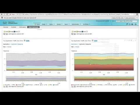 Cisco AVC And Prime Infrastructure Demo