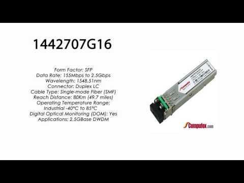 1442707G16  |  Adtran Compatible 2.5Gbps 1548.51nm 80km DWDM SFP
