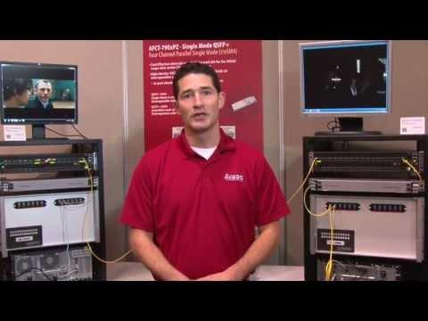 Avago QSFP+ I/eSM4 Quad-Channel Long-Reach 10G Ethernet QSFP+ Transceiver Demonstration