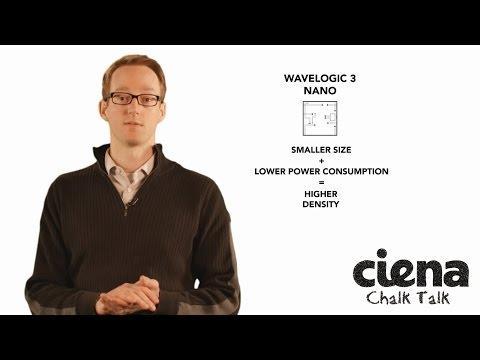 Chalk Talk: Ciena's WaveLogic 3 Nano Coherent Chipset