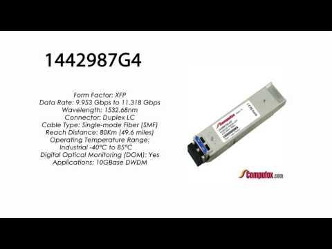 1442987G4  |  Adtran Compatible 11.3G DWDM XFP 1532.68nm 80km LC
