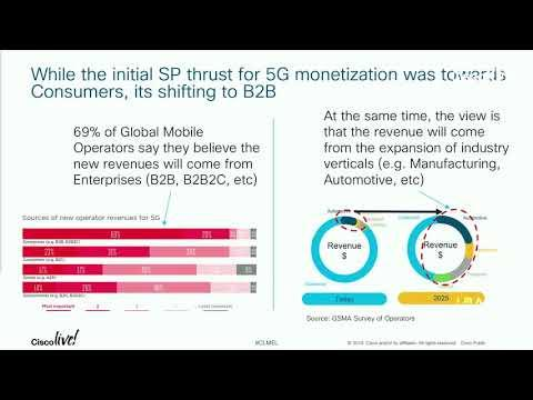 Cisco Live Melbourne 2019: Service Provider: Monetization Impacts From 5G