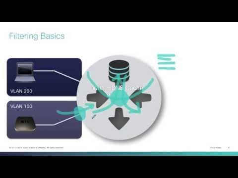 Cisco IOS Service Discovery Gateway Episode 3: Intro To MNDS Service Filters