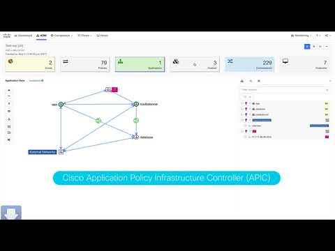 Demo: Cisco Tetration Policy Export