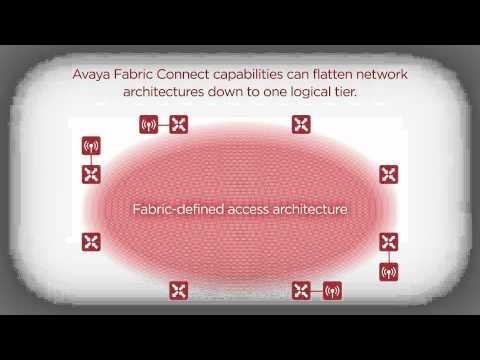 Avaya Simplifies Midmarket Networking - Network Fabric And Wireless Network Architecture