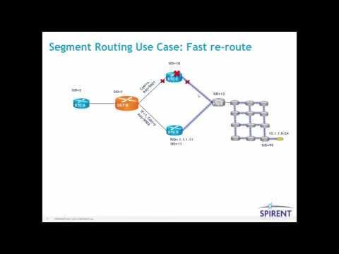 Testing Segment Routing (ISIS, OSPF) Using Spirent TestCenter
