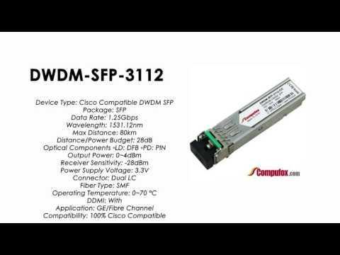 DWDM-SFP-3112  |  Cisco Compatible 1000BASE-DWDM SFP 1531.12nm 80km