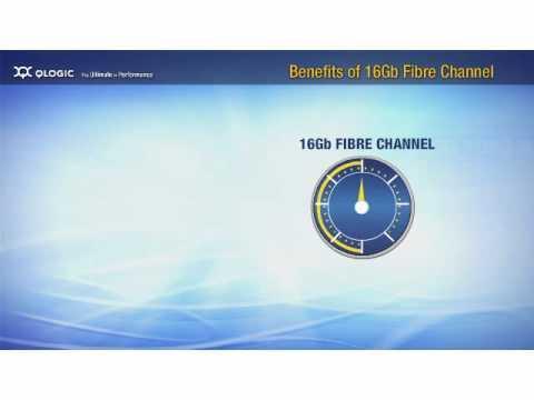 Benefits Of 16Gb Fibre Channel (16Gb FC)