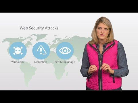 Cisco Web Security Appliance V9.0