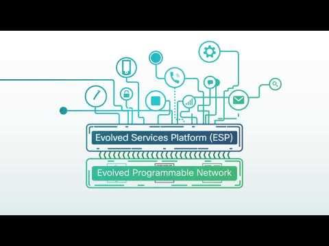 Cisco Evolved Services Platform | Amaze Your Customers With Innovative New Services