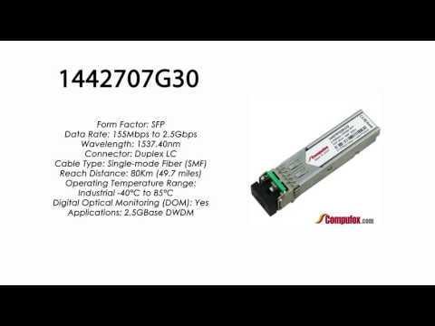 1442707G30     Adtran Compatible 2.5Gbps 1537.40nm 80km DWDM SFP
