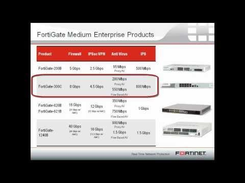FortiGate-300C Video Datasheet August 2011