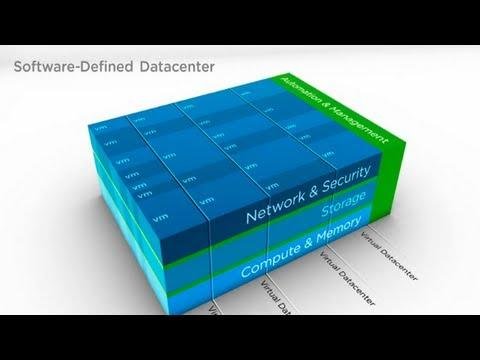 The Software-Defined Data Center