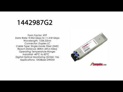 1442987G2  |  Adtran Compatible 11.3G DWDM XFP 1534.25nm 80km LC