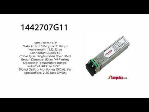 1442707G11  |  Adtran Compatible 2.5GBase DWDM SFP 1552.52nm 80km
